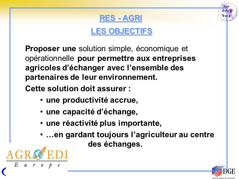 Proposer une solution simple, économique et opérationnelle pour permettre aux entreprises agricoles déchanger avec lensemble des partenaires de leur e