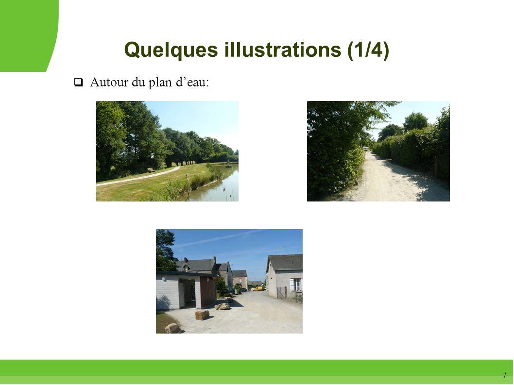 4 Quelques illustrations (1/4) Autour du plan deau: