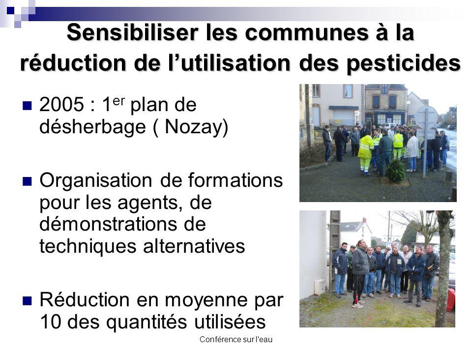 Conférence sur l'eau Sensibiliser les communes à la réduction de lutilisation des pesticides 2005 : 1 er plan de désherbage ( Nozay) Organisation de f