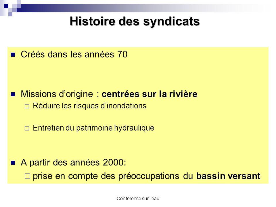 Conférence sur l eau Exemples dactions Moulin du Licouet (Derval/Mouais) Expérimentation deffacement du vannage de la Fleuriais (Treffieux) Interventions sur les seuils