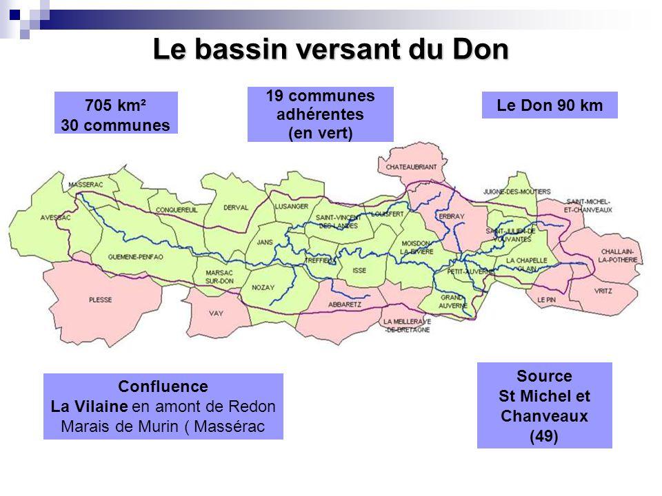 Le bassin versant du Don 705 km² 30 communes Le Don 90 km Source St Michel et Chanveaux (49) Confluence La Vilaine en amont de Redon Marais de Murin (
