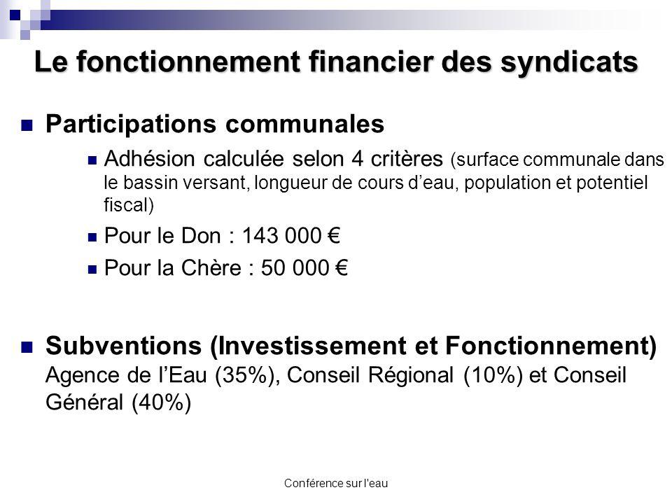 Conférence sur l'eau Le fonctionnement financier des syndicats Participations communales Adhésion calculée selon 4 critères (surface communale dans le