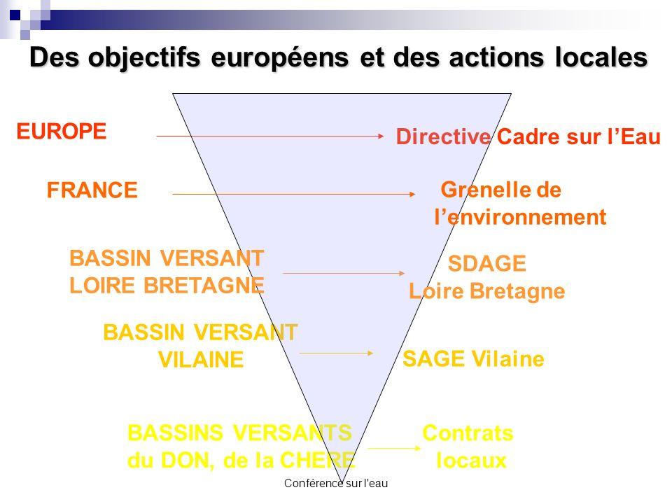 Conférence sur l'eau Des objectifs européens et des actions locales Directive Cadre sur lEau BASSIN VERSANT VILAINE SAGE Vilaine BASSINS VERSANTS du D