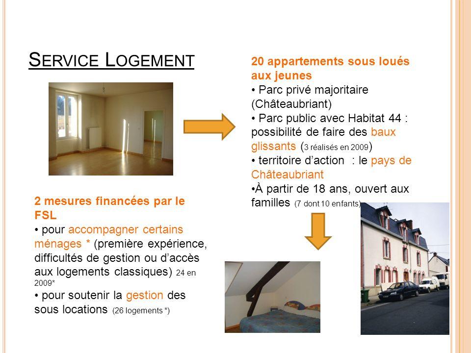 S ERVICE L OGEMENT 20 appartements sous loués aux jeunes Parc privé majoritaire (Châteaubriant) Parc public avec Habitat 44 : possibilité de faire des