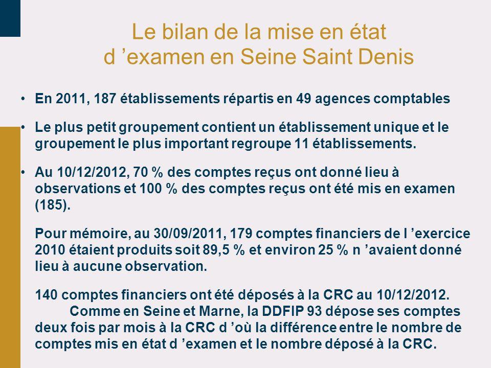 Le bilan de la mise en état d examen en Seine Saint Denis En 2011, 187 établissements répartis en 49 agences comptables Le plus petit groupement contient un établissement unique et le groupement le plus important regroupe 11 établissements.