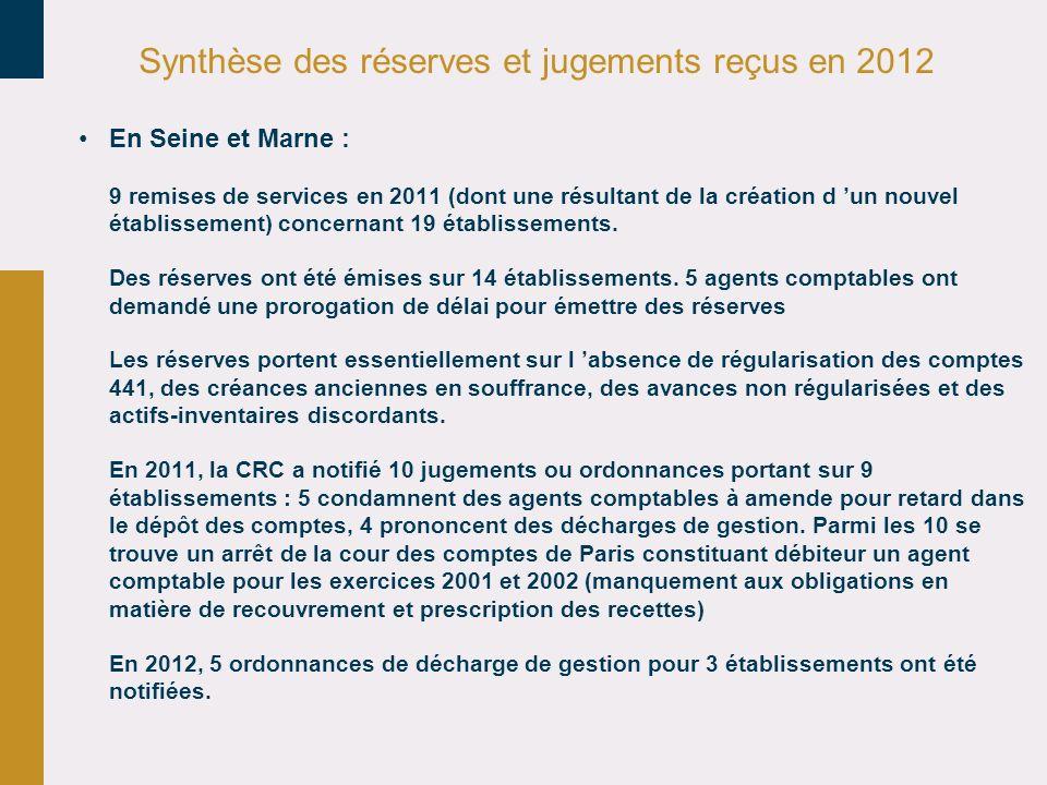 Synthèse des réserves et jugements reçus en 2012 En Seine et Marne : 9 remises de services en 2011 (dont une résultant de la création d un nouvel établissement) concernant 19 établissements.
