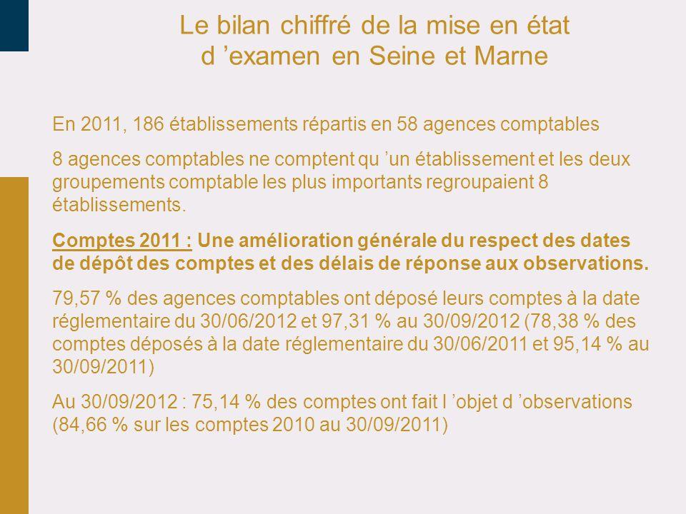 Le bilan chiffré de la mise en état d examen en Seine et Marne En 2011, 186 établissements répartis en 58 agences comptables 8 agences comptables ne comptent qu un établissement et les deux groupements comptable les plus importants regroupaient 8 établissements.