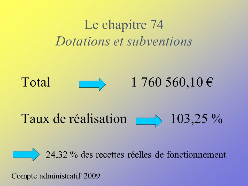 Le chapitre 74 Dotations et subventions Total 1 760 560,10 Taux de réalisation 103,25 % 24,32 % des recettes réelles de fonctionnement Compte administ
