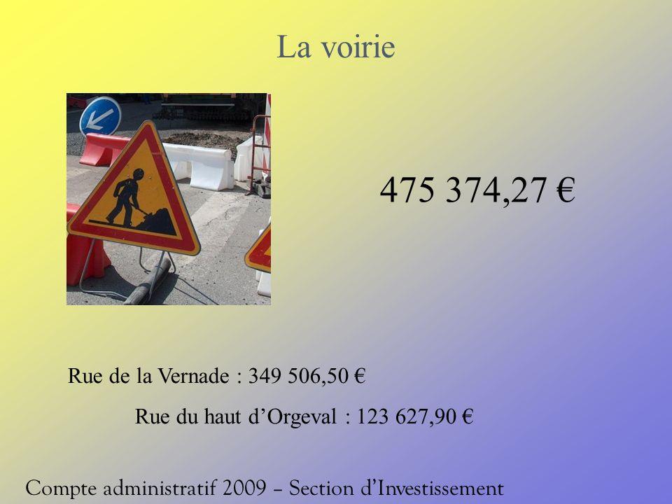 La voirie 475 374,27 Rue de la Vernade : 349 506,50 Rue du haut dOrgeval : 123 627,90