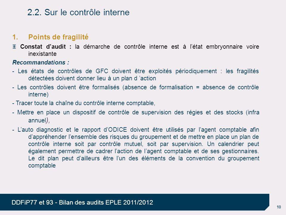 10 DDFiP77 et 93 - Bilan des audits EPLE 2011/2012 1.Points de fragilité Constat daudit : la démarche de contrôle interne est à létat embryonnaire voi