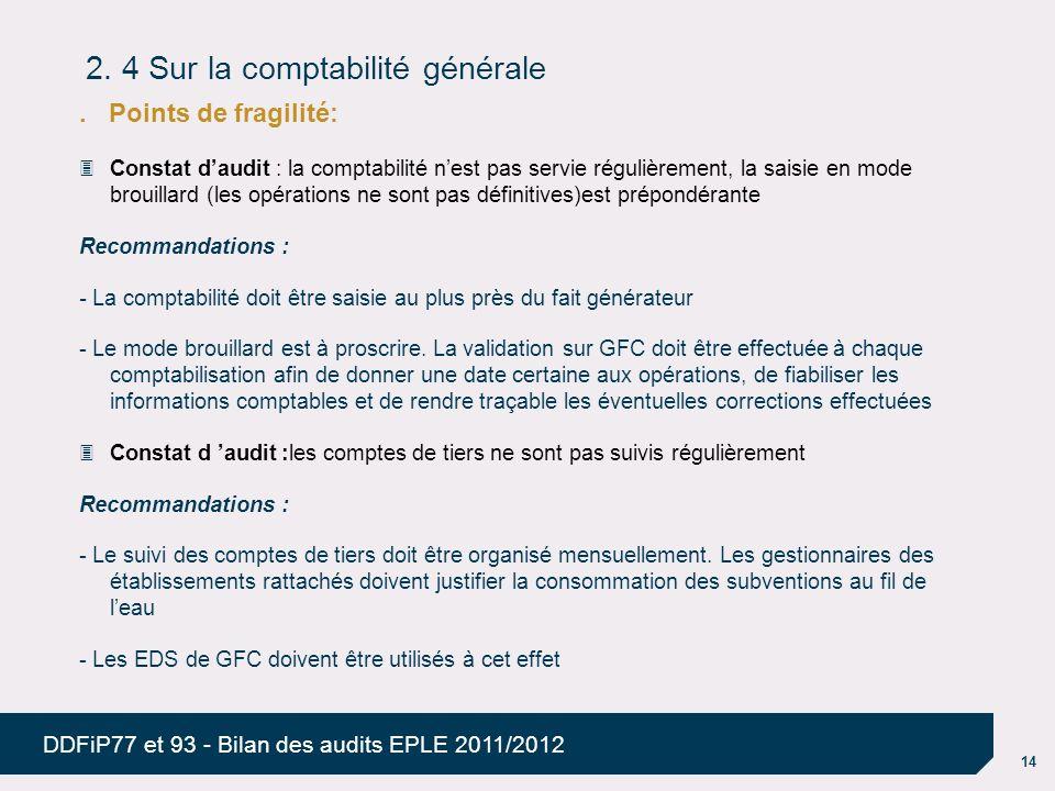 14 DDFiP77 et 93 - Bilan des audits EPLE 2011/2012 2. 4 Sur la comptabilité générale. Points de fragilité: Constat daudit : la comptabilité nest pas s