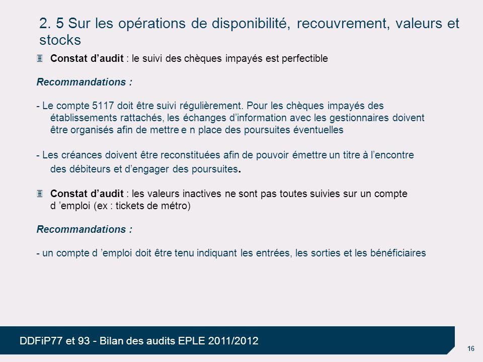 16 DDFiP77 et 93 - Bilan des audits EPLE 2011/2012 2. 5 Sur les opérations de disponibilité, recouvrement, valeurs et stocks Constat daudit : le suivi