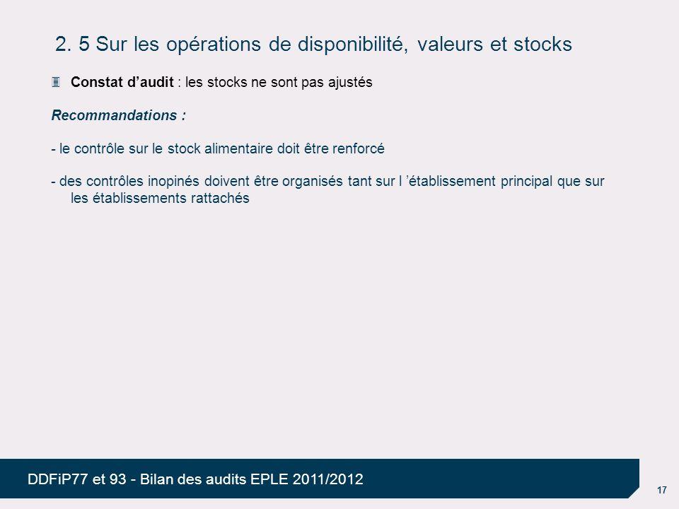 17 DDFiP77 et 93 - Bilan des audits EPLE 2011/2012 2. 5 Sur les opérations de disponibilité, valeurs et stocks Constat daudit : les stocks ne sont pas
