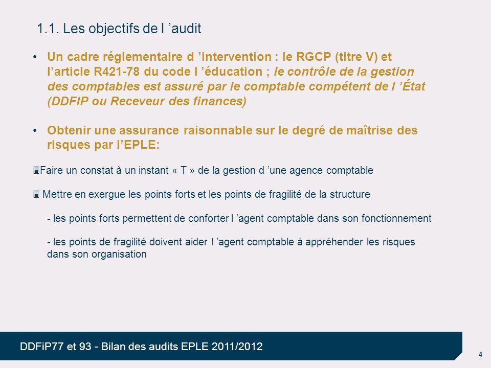 4 DDFiP77 et 93 - Bilan des audits EPLE 2011/2012 1.1. Les objectifs de l audit Un cadre réglementaire d intervention : le RGCP (titre V) et larticle