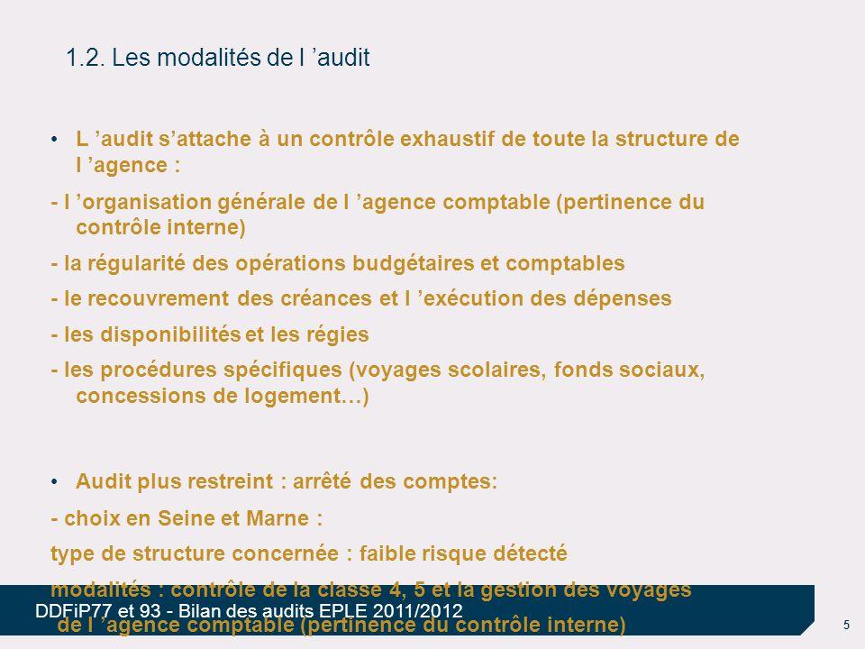 5 DDFiP77 et 93 - Bilan des audits EPLE 2011/2012 L audit sattache à un contrôle exhaustif de toute la structure de l agence : - l organisation généra