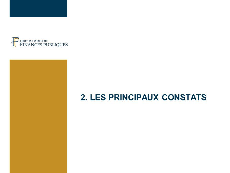 2. LES PRINCIPAUX CONSTATS