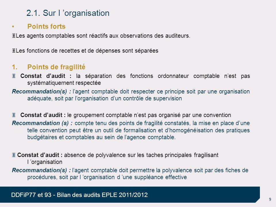 9 DDFiP77 et 93 - Bilan des audits EPLE 2011/2012 Points forts Les agents comptables sont réactifs aux observations des auditeurs. Les fonctions de re