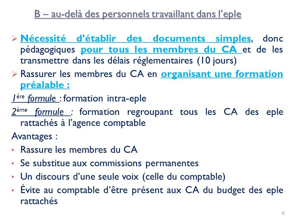 B – au-delà des personnels travaillant dans leple Nécessité détablir des documents simples, donc pédagogiques pour tous les membres du CA et de les tr