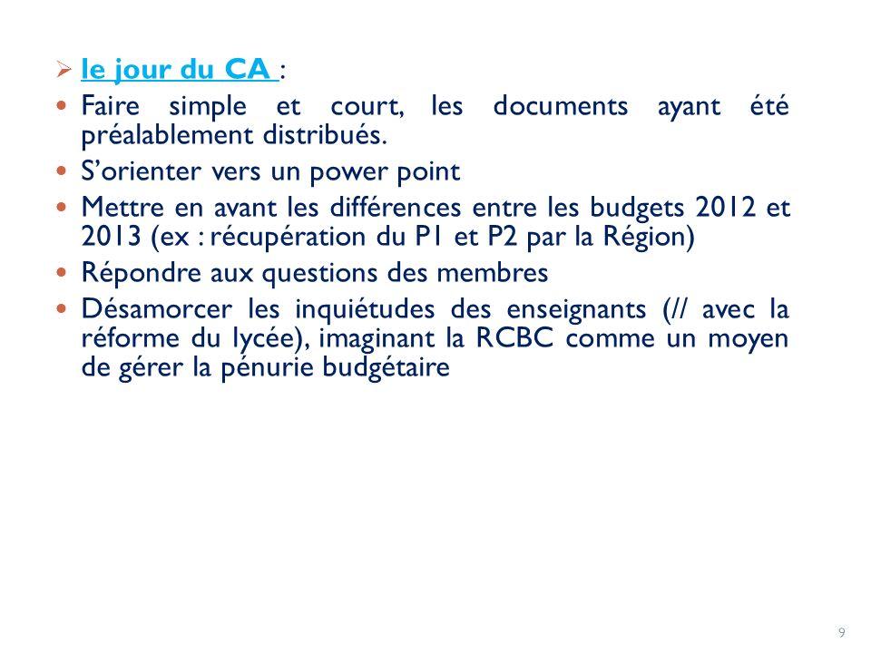 le jour du CA : Faire simple et court, les documents ayant été préalablement distribués. Sorienter vers un power point Mettre en avant les différences