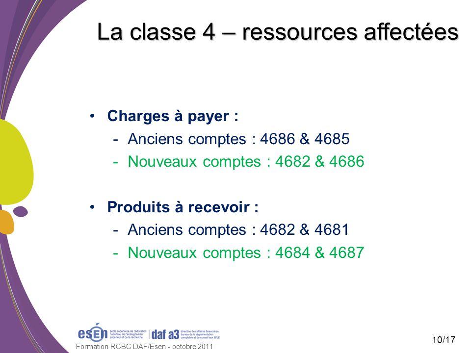 Formation RCBC DAF/Esen - octobre 2011 La classe 4 – ressources affectées Charges à payer : -Anciens comptes : 4686 & 4685 -Nouveaux comptes : 4682 &