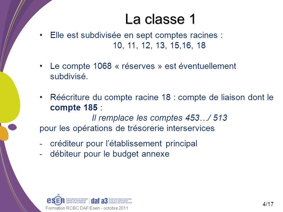 Formation RCBC DAF/Esen - octobre 2011 La classe 1 Elle est subdivisée en sept comptes racines : 10, 11, 12, 13, 15,16, 18 Le compte 1068 « réserves »