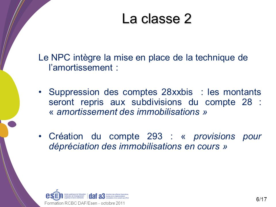 Formation RCBC DAF/Esen - octobre 2011 La classe 2 Le NPC intègre la mise en place de la technique de lamortissement : Suppression des comptes 28xxbis