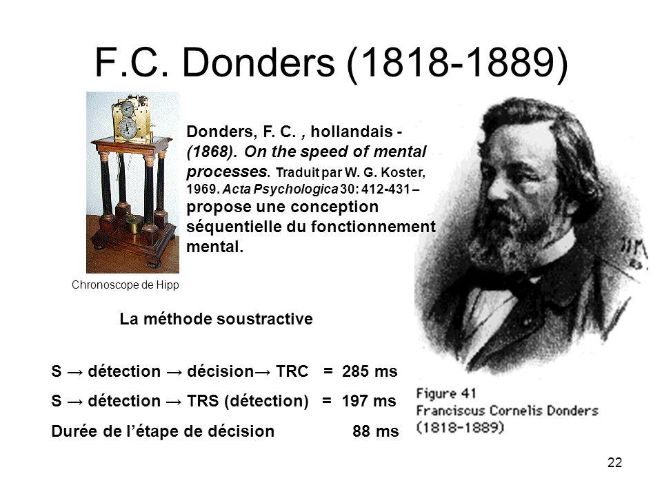 22 F.C. Donders (1818-1889) Chronoscope de Hipp La méthode soustractive S détection décision TRC = 285 ms S détection TRS (détection) = 197 ms Durée d