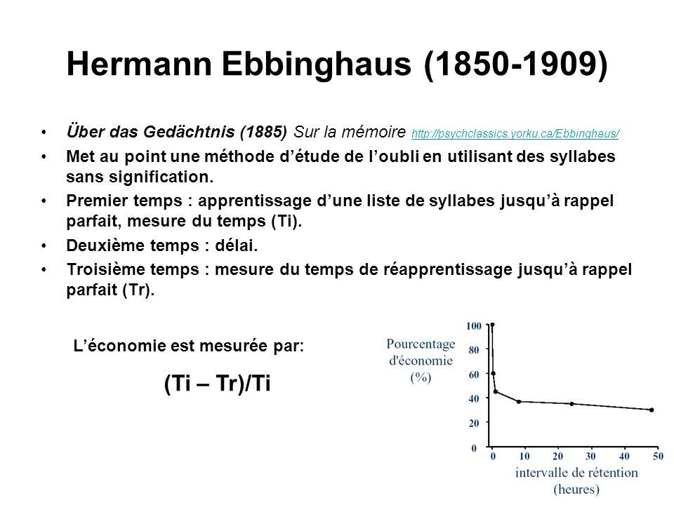 24 Hermann Ebbinghaus (1850-1909) Über das Gedächtnis (1885) Sur la mémoire http://psychclassics.yorku.ca/Ebbinghaus/ http://psychclassics.yorku.ca/Eb