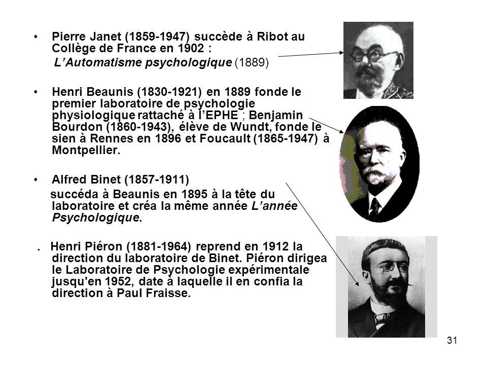 31 Pierre Janet (1859-1947) succède à Ribot au Collège de France en 1902 : LAutomatisme psychologique (1889) Henri Beaunis (1830-1921) en 1889 fonde l