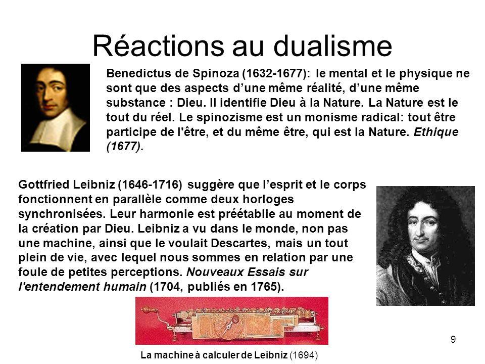 9 Réactions au dualisme Benedictus de Spinoza (1632-1677): le mental et le physique ne sont que des aspects dune même réalité, dune même substance : D