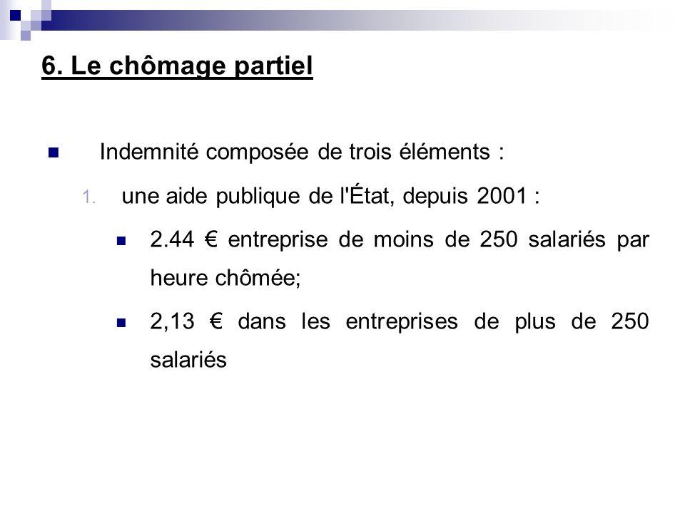 6. Le chômage partiel Indemnité composée de trois éléments : 1. une aide publique de l'État, depuis 2001 : 2.44 entreprise de moins de 250 salariés pa