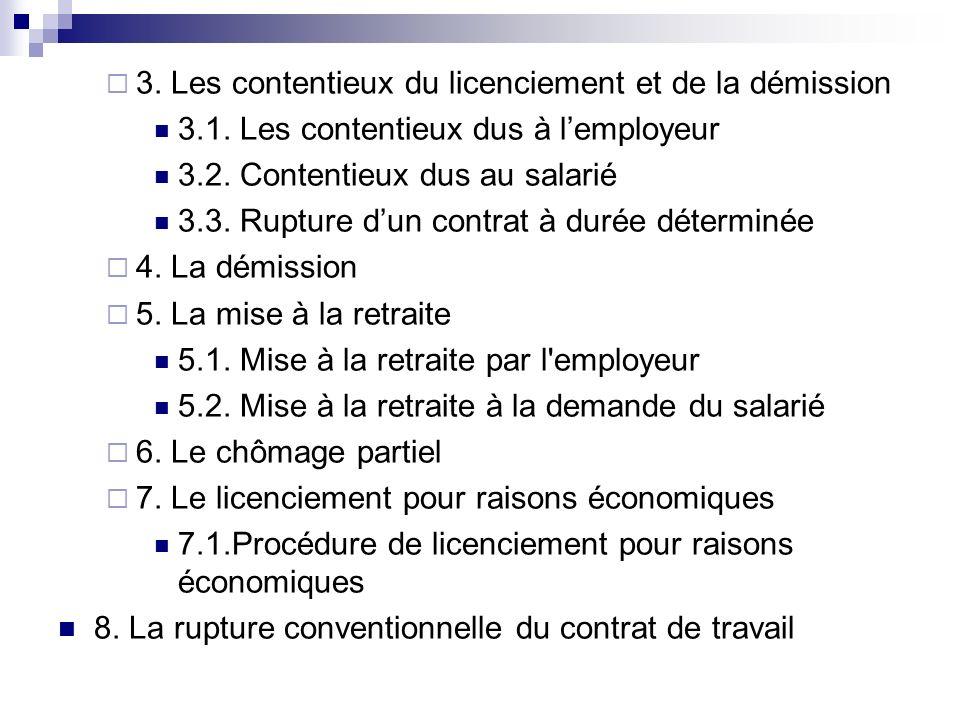 3. Les contentieux du licenciement et de la démission 3.1. Les contentieux dus à lemployeur 3.2. Contentieux dus au salarié 3.3. Rupture dun contrat à