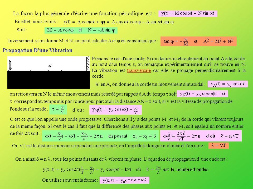 La façon la plus générale d'écrire une fonction périodique est : En effet, nous avons : Soit : Inversement, si on donne M et N, on peut calculer A et