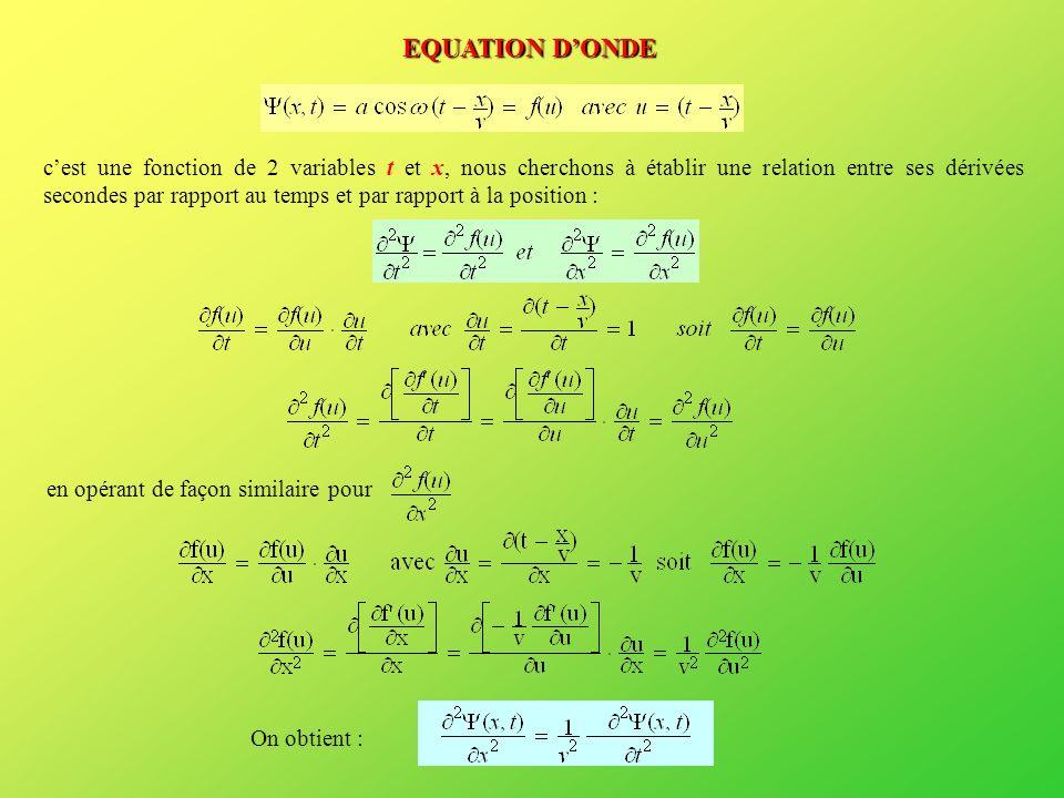 cest une fonction de 2 variables t et x, nous cherchons à établir une relation entre ses dérivées secondes par rapport au temps et par rapport à la po