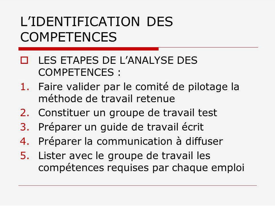 LIDENTIFICATION DES COMPETENCES LES ETAPES DE LANALYSE DES COMPETENCES : -6.