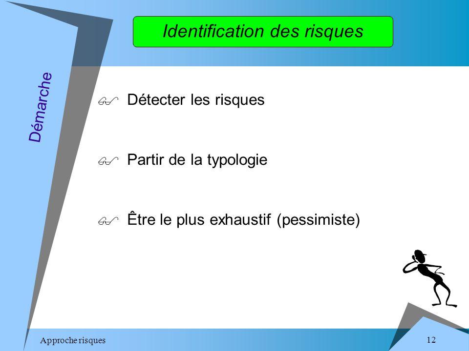 Approche risques 12 Identification des risques Détecter les risques Partir de la typologie Être le plus exhaustif (pessimiste) Démarche
