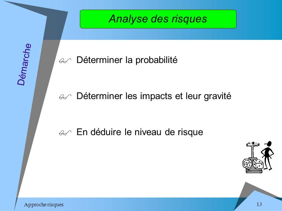 Approche risques 13 Analyse des risques Déterminer la probabilité Déterminer les impacts et leur gravité En déduire le niveau de risque Démarche