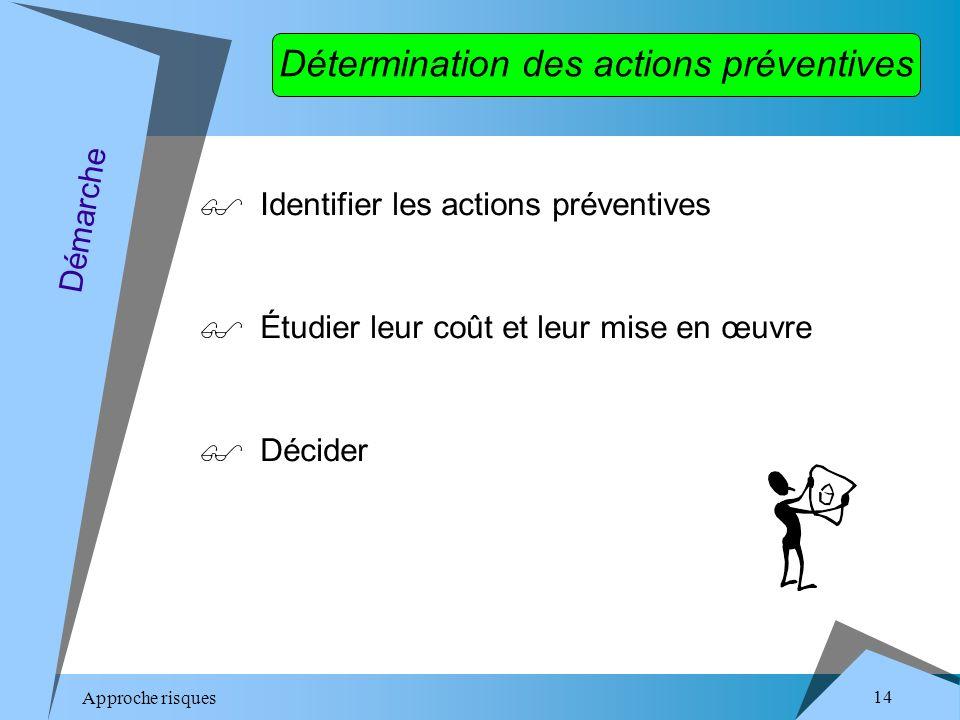 Approche risques 14 Détermination des actions préventives Identifier les actions préventives Étudier leur coût et leur mise en œuvre Décider Démarche