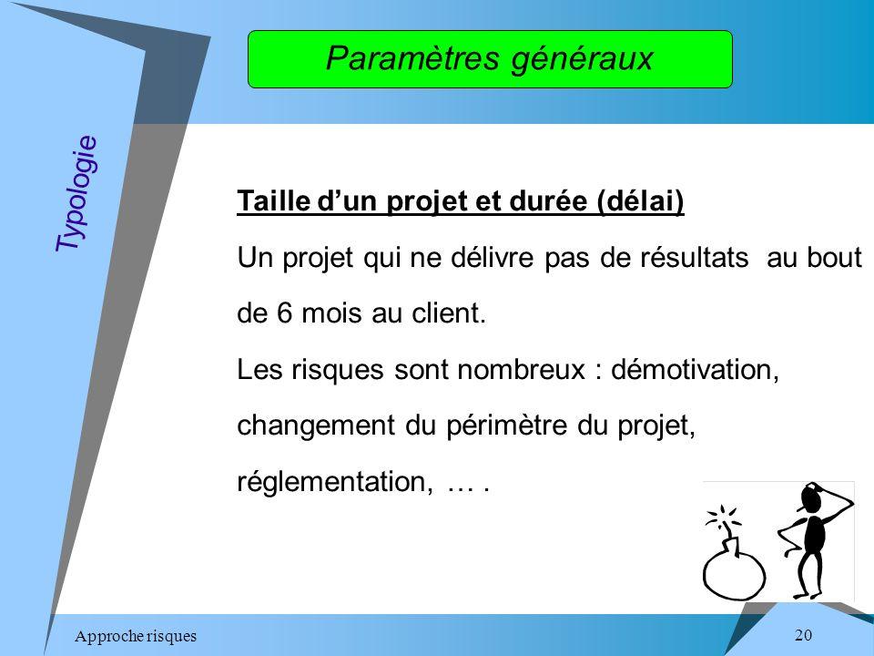 Approche risques 20 Paramètres généraux Taille dun projet et durée (délai) Un projet qui ne délivre pas de résultats au bout de 6 mois au client.