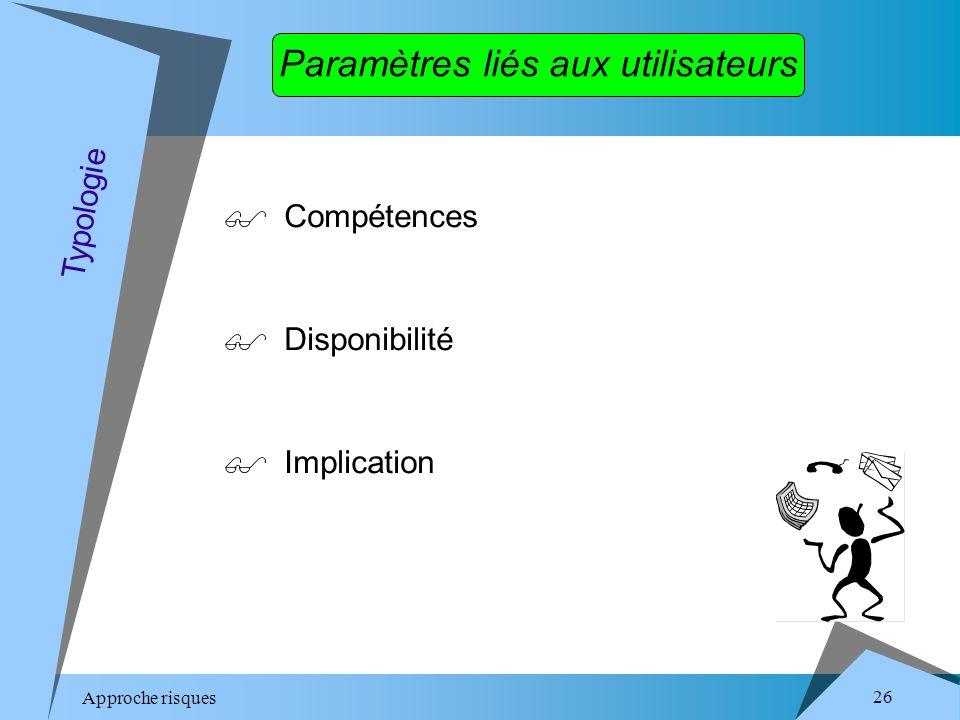 Approche risques 26 Compétences Disponibilité Implication Typologie Paramètres liés aux utilisateurs