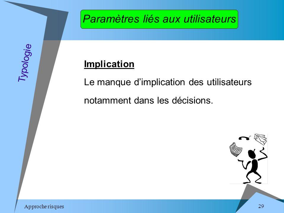 Approche risques 29 Implication Le manque dimplication des utilisateurs notamment dans les décisions.