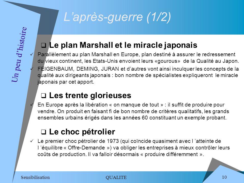 Sensibilisation QUALITE 10 Un peu dhistoire Laprès-guerre (1/2) Le plan Marshall et le miracle japonais Parallèlement au plan Marshall en Europe, plan destiné à assurer le redressement du vieux continent, les Etats-Unis envoient leurs «gourous» de la Qualité au Japon.