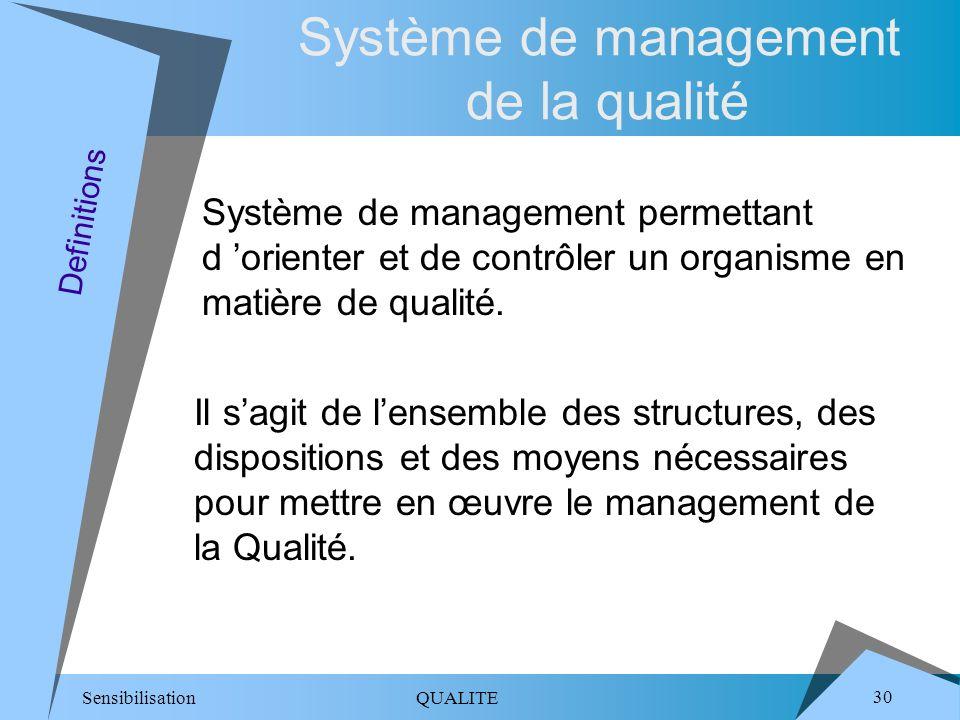 Sensibilisation QUALITE 30 Système de management de la qualité Système de management permettant d orienter et de contrôler un organisme en matière de