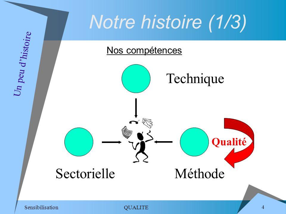 Sensibilisation QUALITE 15 Une petite démonstration Représentations graphiques 2/4 La boucle de la Qualité