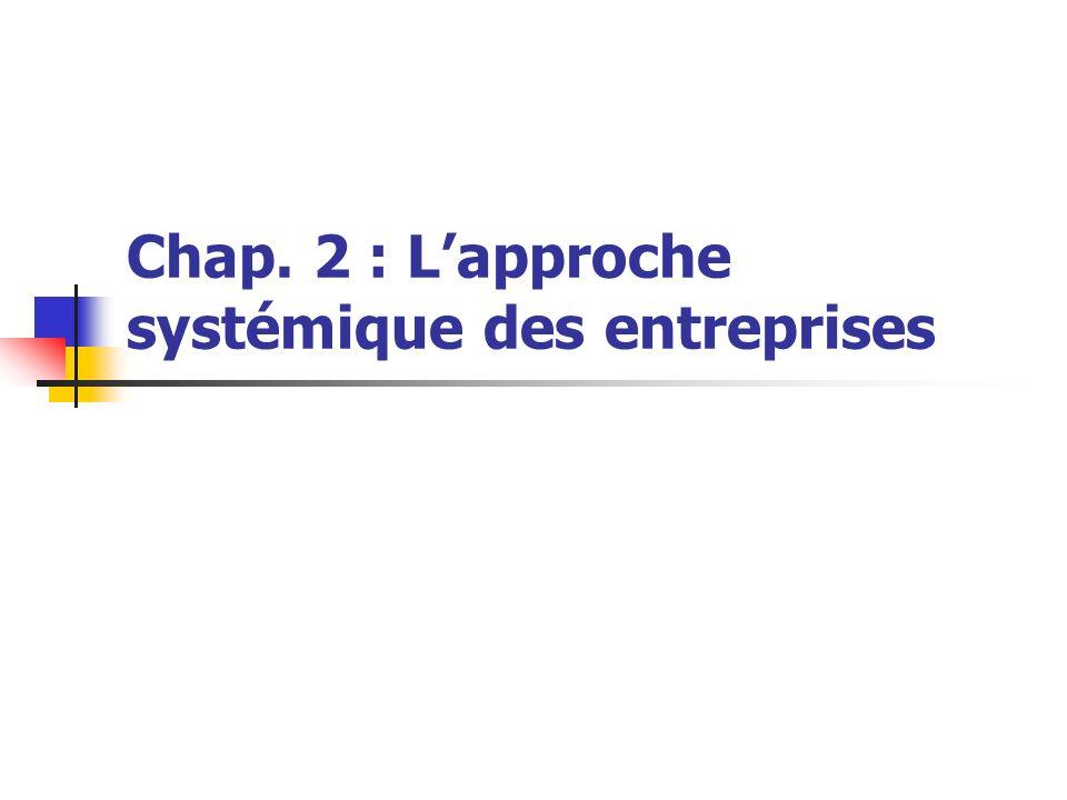 Chap. 2 : Lapproche systémique des entreprises