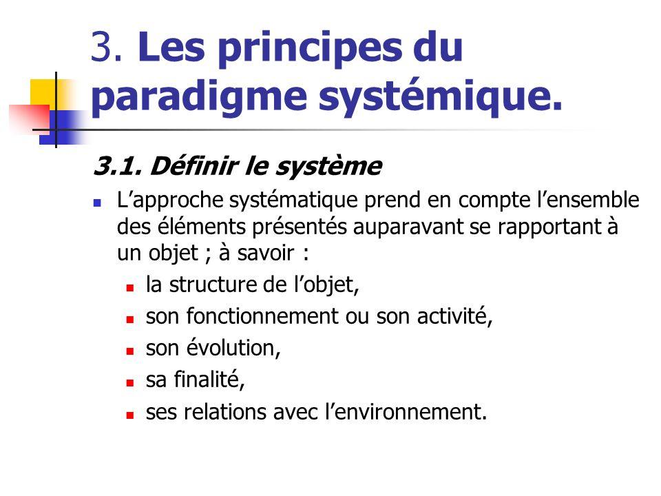 3. Les principes du paradigme systémique. 3.1. Définir le système Lapproche systématique prend en compte lensemble des éléments présentés auparavant s