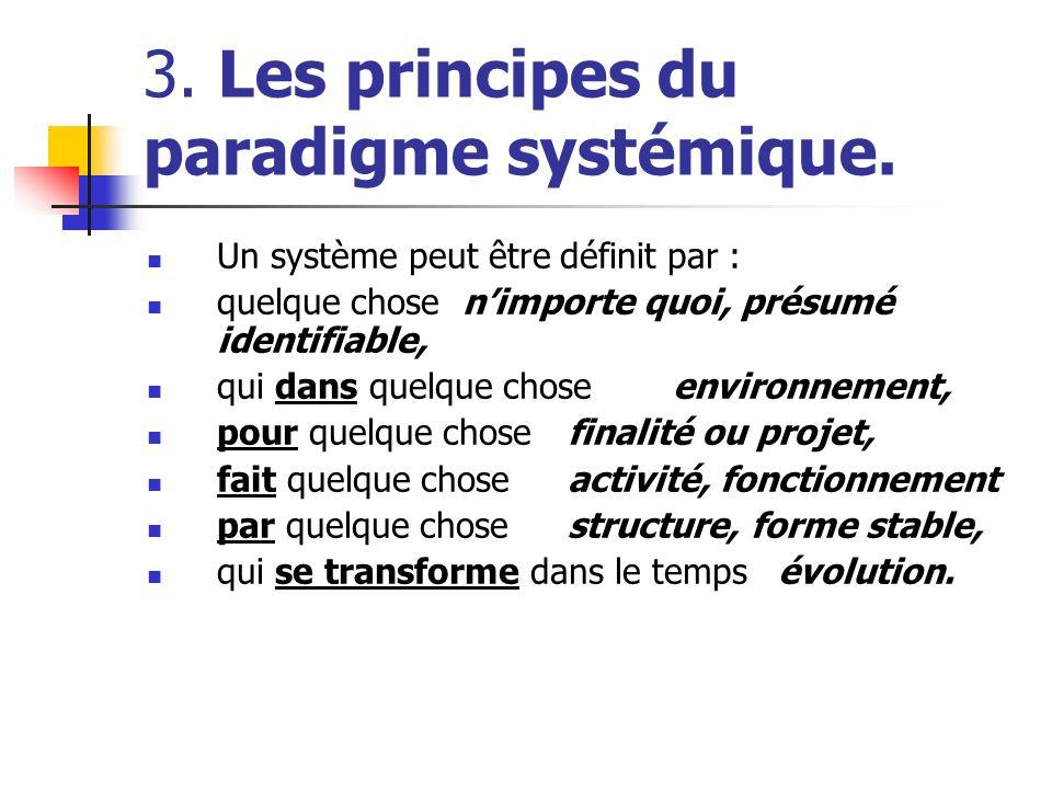 Un système peut être définit par : quelque chosenimporte quoi, présumé identifiable, qui dans quelque choseenvironnement, pour quelque chosefinalité o