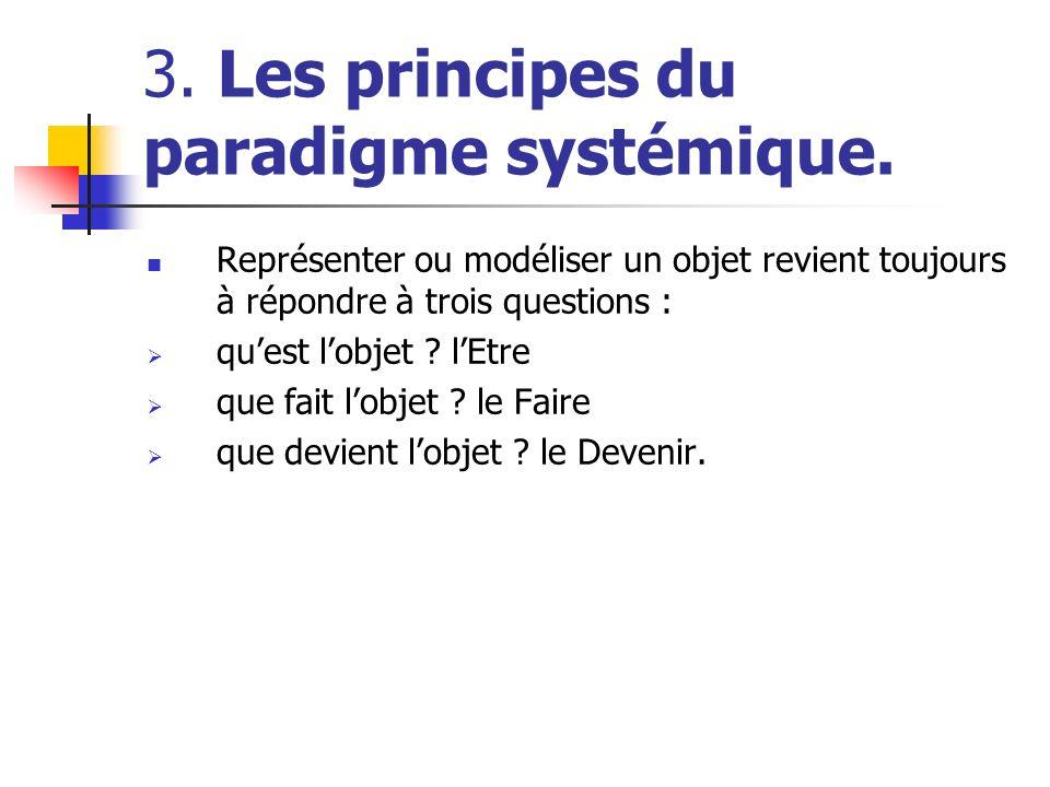 3. Les principes du paradigme systémique. Représenter ou modéliser un objet revient toujours à répondre à trois questions : quest lobjet ? lEtre que f