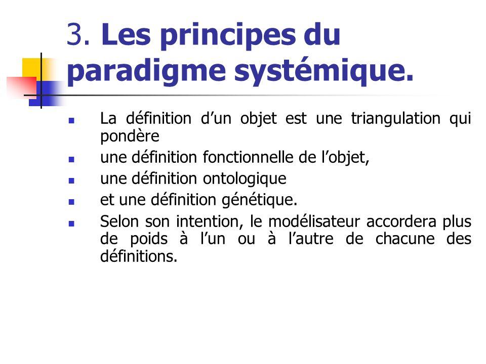 3. Les principes du paradigme systémique. La définition dun objet est une triangulation qui pondère une définition fonctionnelle de lobjet, une défini