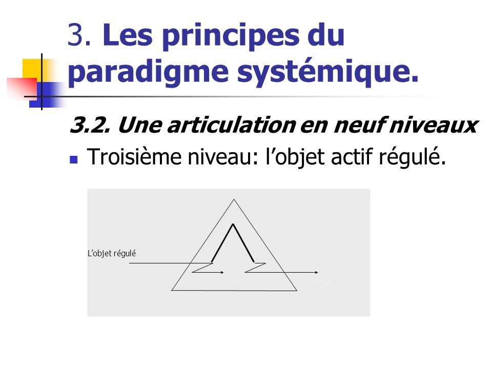 3. Les principes du paradigme systémique. 3.2. Une articulation en neuf niveaux Troisième niveau: lobjet actif régulé. Lobjet régulé